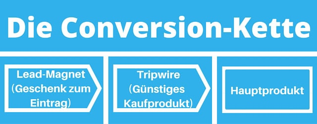 Die Conversion-Kette anlegen