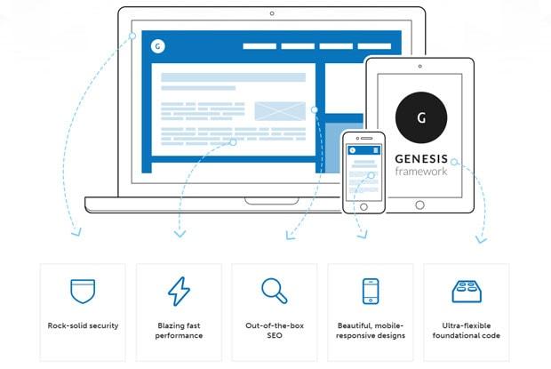 WordPress Genesis-Framework