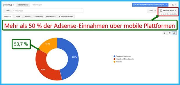 Plattformen-Adsense-Einnahmen