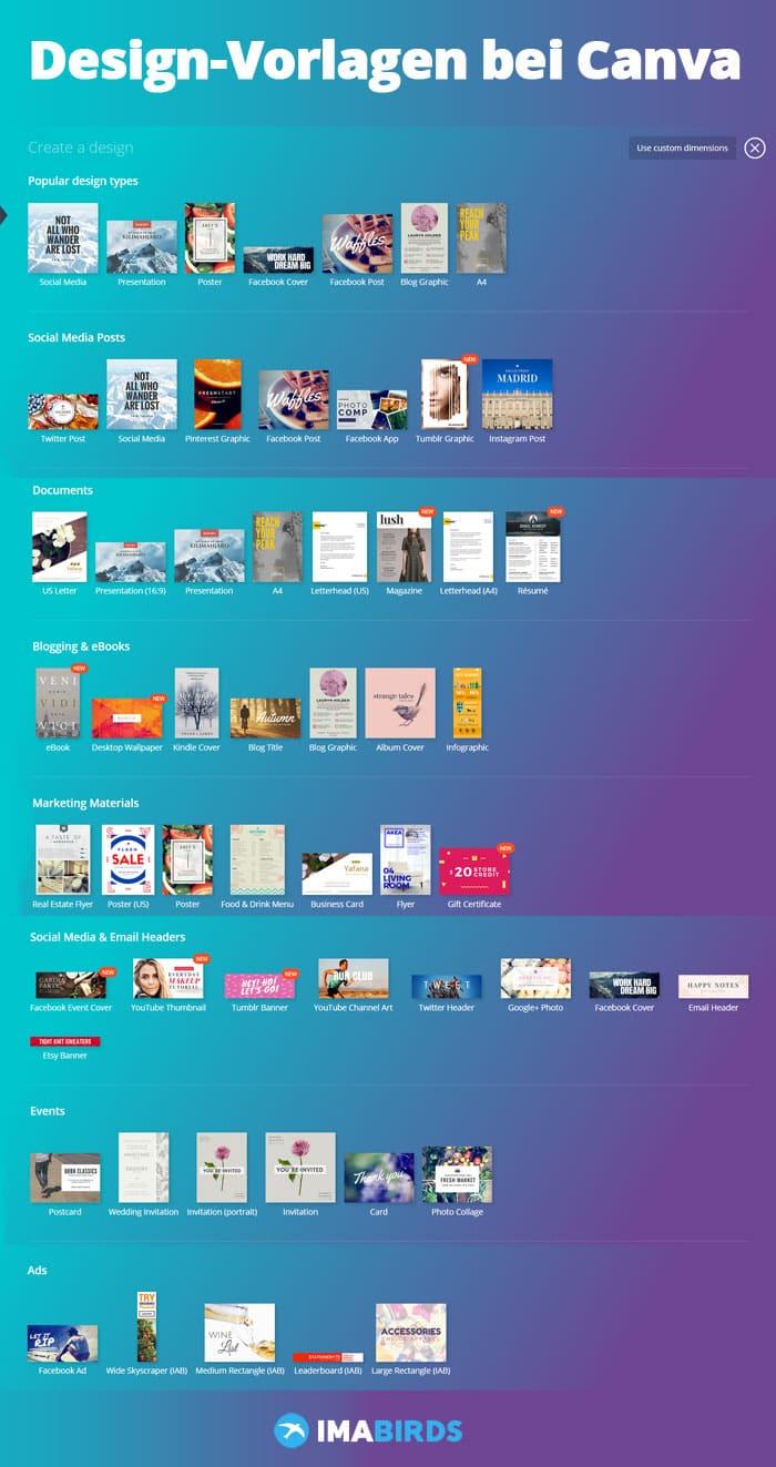 Canva Design-Vorlagen zur einfachen Bildbearbeitung