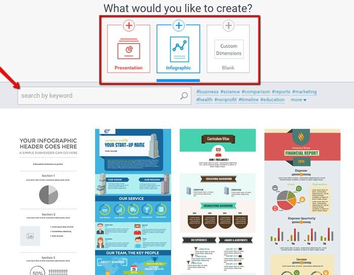 Mit VISME kannst du Infografiken, Präsentationen und viele andere Grafiken erstellen