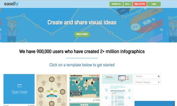 Infografiken kostenlos erstellen mit easelly