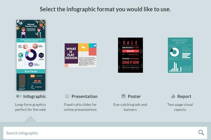 Mit Piktochart Infografiken, Poster, Präsentationen oder Reporte erstellen