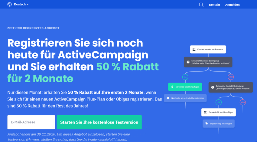 Black Friday Deal Newsletter Anbieter Active Campaign